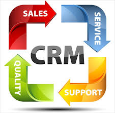 images CRM
